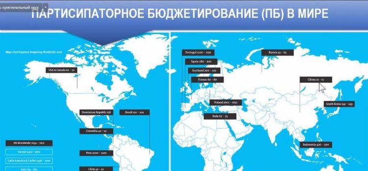 Совместный проект Всемирного банка и Всероссийского общества инвалидов